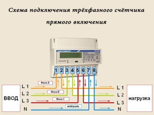 Схема подключения счётчика (трёхфазного)