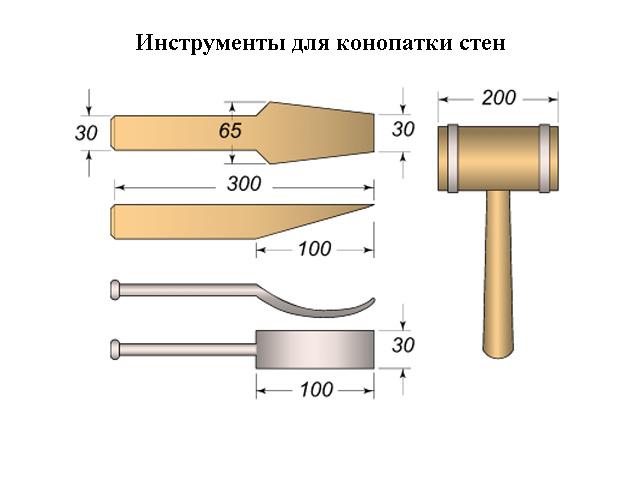 Лопатка для конопатки своими руками 46