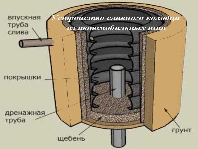 Как сделать фундамент для дома 48
