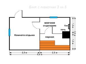 Оптимальный размер бани для 3 человек