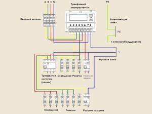 Схема потребителей при трёхфазном вводе