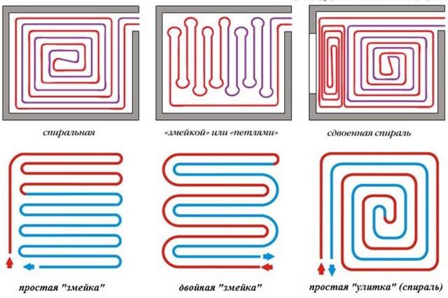 Схемы укладки ТВП: змейка и спираль