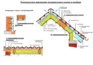 Комнаты схема шумоизоляция