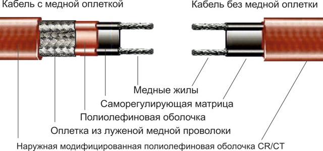 Термопровод