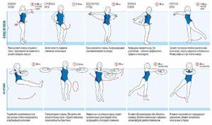 упражнения в бассейне для похудения