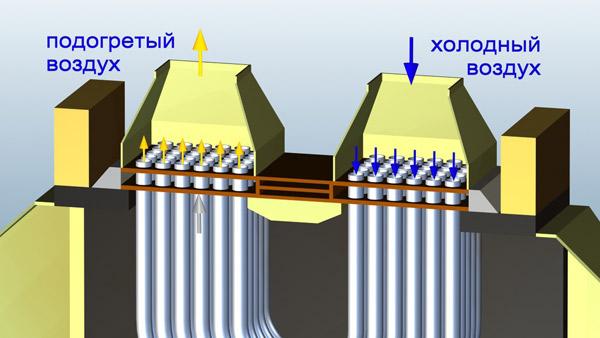 Трубчатый рекуператор воздуха